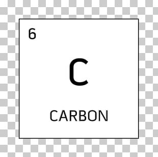 Periodic Table Symbol Chemical Element Carbon Polonium PNG