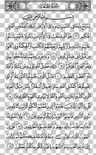 Surah For Wishes