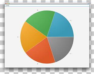 Diagram Pie Chart JavaFX PNG