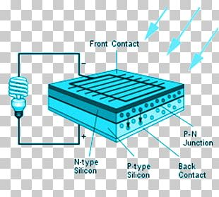 Bed Frame Mattress Material PNG