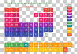 Periodic Table Information Schema Chemical Element PNG