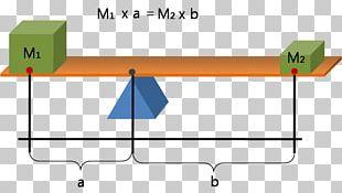 Lever Mechanical Advantage Simple Machine Force Moment PNG