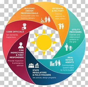 Building Codes Assistance Project Organization Management Solar Power PNG
