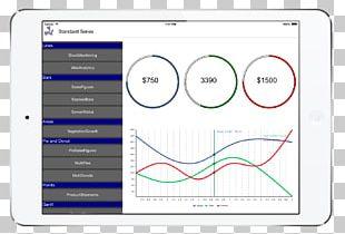 Chart Screenshot Microsoft .NET Framework PNG
