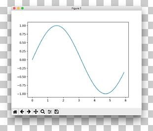 Curve Fitting TensorFlow Logistic Regression Regression Analysis Data PNG