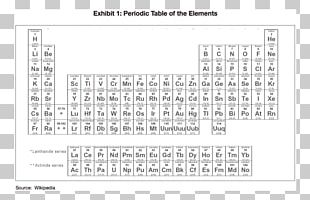 Periodic Table Atomic Number Chemical Element Periodic Trends PNG