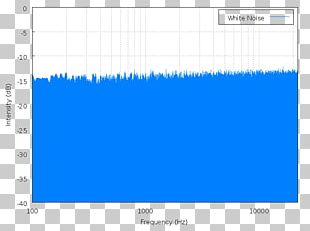 White Noise Spectral Density Colors Of Noise Spectrum PNG
