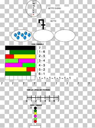 Number Numerical Digit Symbol Elementary School Drawing PNG
