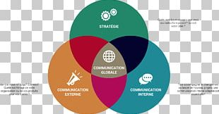 Corporate Communication Target Market Organization Promotion PNG
