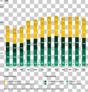 Singapore Energy Market Authority Electric Energy Consumption Electricity PNG