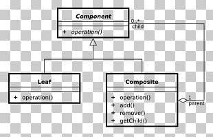 Design Patterns: Elements Of Reusable Object-Oriented Software Composite Pattern Software Design Pattern Iterator Pattern Class Diagram PNG