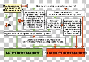 Decision Tree Decision-making Decision Analysis Information PNG