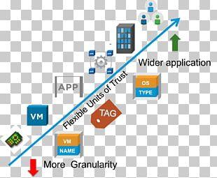 Market Segmentation Network Segmentation Microsegment Intrusion Detection System Firewall PNG