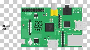 Raspberry Pi 3 Wireless Network Interface Controller Netgear Electronics PNG
