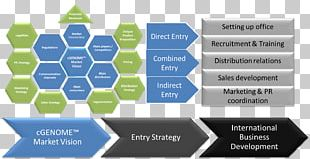 Go To Market Market Entry Strategy Marketing Strategy Marketing Plan PNG