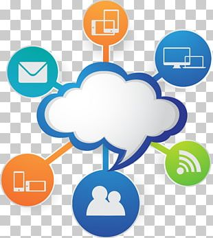 Cloud Computing Techkriti Internet Web Hosting Service PNG