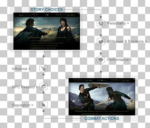 HTML5 Video Video File Format Web Browser Video Game PNG