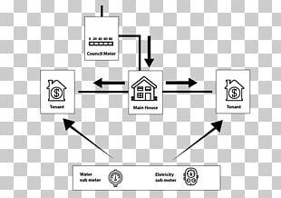 Utility Meter Wiring Diagram on utility software diagram, utility trailer parts diagram, utility heater, utility transformer diagram, utility power,