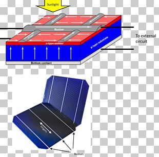 Solar Cell Solar Power Photovoltaic System Solar Energy Photovoltaics PNG