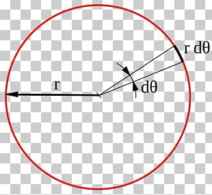 Area Of A Circle Area Of A Circle Disk Mathematics PNG