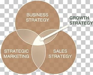 Strategic Planning Strategy Business Plan PNG