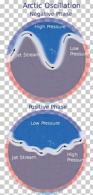 Arctic Oscillation Northern Hemisphere Antarctic Pacific Decadal Oscillation PNG