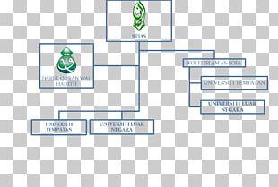 Sekolah Tinggi Islam As-Sofa As Sofa Islamic High School Logo PNG