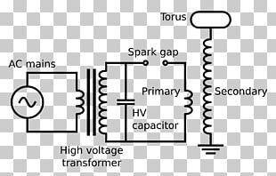 Tesla Coil Electronic Circuit Circuit Diagram Wiring Diagram Electromagnetic Coil PNG