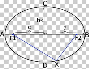 Circle Point Ellipse Focus Semi-major And Semi-minor Axes PNG