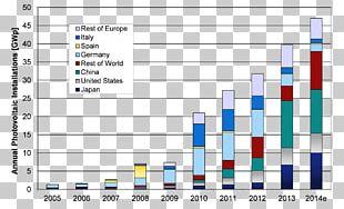 Photovoltaics Global Solar Energy Solar Cell Solar Panels PNG