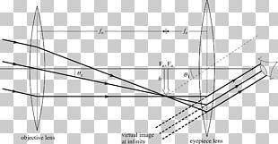 Diagram Refracting Telescope Reflecting Telescope Ray PNG