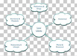 Human Behavior Technology Pattern PNG
