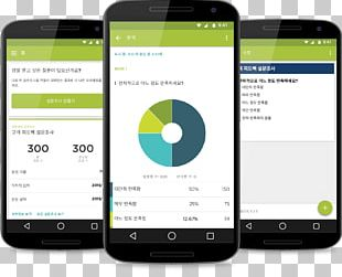Smartphone Feature Phone Survey Methodology SurveyMonkey PNG