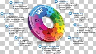 Enterprise Resource Planning Business & Productivity Software Computer Software Custom Software Business Software PNG