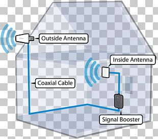 Cellular Repeater Mobile Phone Signal Mobile Phones Cellular Network 4G PNG