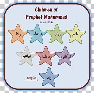 Islam Prophetic Biography Muslim School PNG