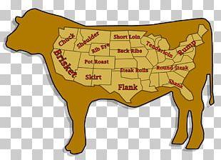Cut Of Beef Meat Steak PNG