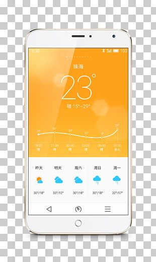 Smartphone Meizu MX4 Pro Feature Phone Android PNG