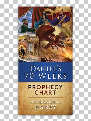 Bible Prophecy Of Seventy Weeks Timeline Chart PNG