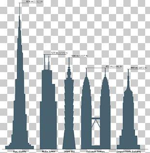 Willis Tower Empire State Building Taipei 101 Burj Khalifa Petronas Towers PNG