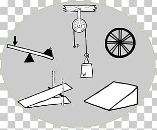 Simple Machine Wheel And Axle Force Work PNG