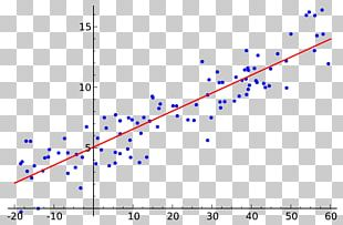 Regression Analysis Simple Linear Regression Machine Learning Mathematical Model PNG