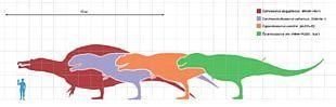 Carnivores: Dinosaur Hunter Carcharodontosaurus Spinosaurus Dinosaur Size Giganotosaurus PNG