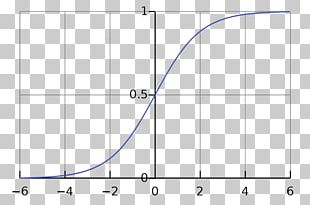 Logistic Function Logistic Regression Sigmoid Function Artificial Neural Network Regression Analysis PNG