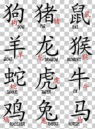 Chinese Zodiac Astrological Sign Horoscope Astrology PNG