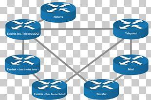BIX.BG Network Topology Computer Network Internet Exchange Point PNG