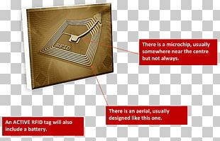 Radio-frequency Identification Tag Smart Label Transponder PNG