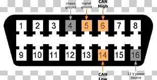 Car On-board Diagnostics Pinout OBD-II PIDs Wiring Diagram PNG