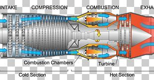 Aircraft Engine Airplane Jet Engine PNG