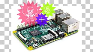 Raspberry Pi 3 Single-board Computer Kodi General-purpose Input/output PNG